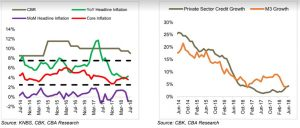 Kenya Central Bank Cuts Rate States Inflation Expectations Well Anchored