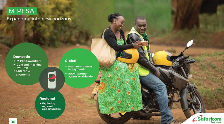 Safaricom to unveil Fuliza, an overdraft facility on M-pesa