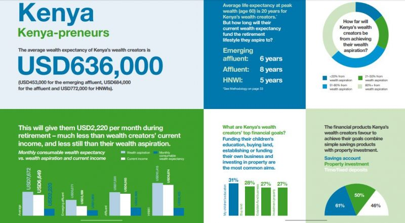 Standard Chartered's new Expectancy Report 2019