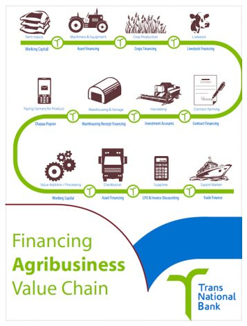 Financing Agribusiness Value Chains_edited