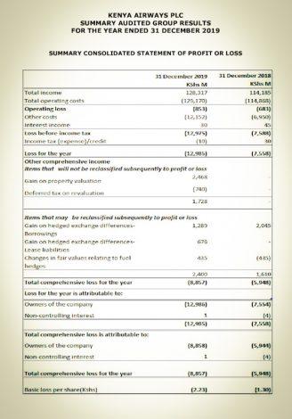 Kenya Airways FY 2019 Financial Results