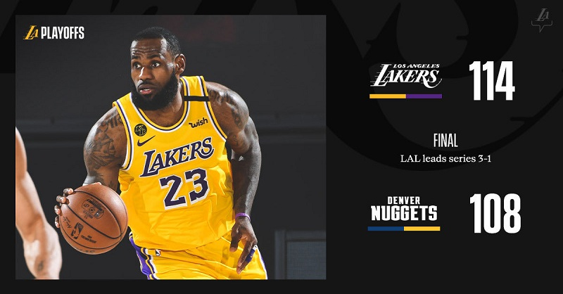 LA Lakers beat Denver Nuggets 114-108 to lead the series 3-1